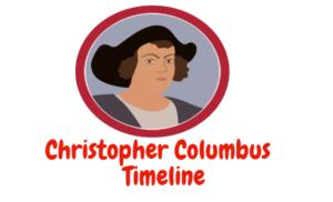 Christopher Columbus timeline [Infographics]